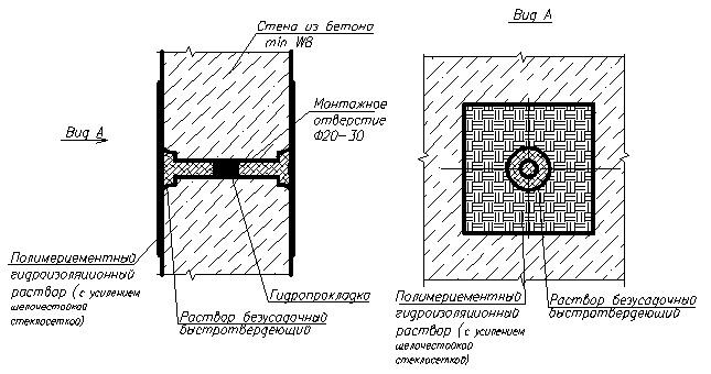 Гидроизоляция монтажных отверстий внутренняя гидроизоляция монолитных бассейнов